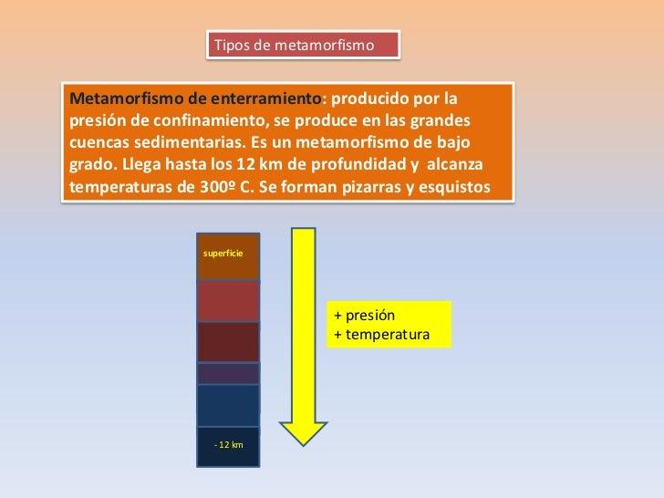 Tipos de metamorfismoMetamorfismo de enterramiento: producido por lapresión de confinamiento, se produce en las grandescue...
