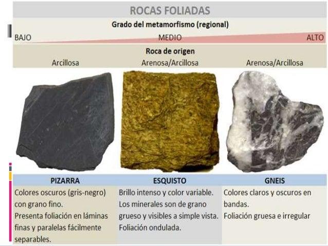 Metamorfismo y rocas metam rficas for Roca marmol caracteristicas