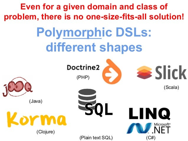 Even for a given domain and class of  problem, there is no one-size-fits-all solution!  Polymorphic DSLs:  different shape...