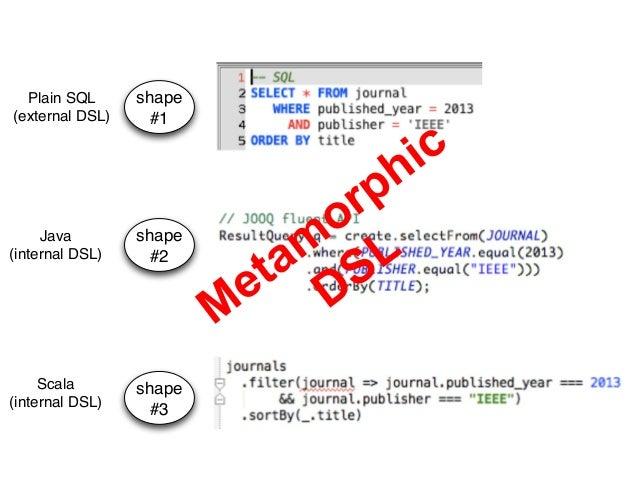 shape  #1  shape  #2  shape  #3  Plain SQL  (external DSL)  Java  (internal DSL)  Scala  (internal DSL)