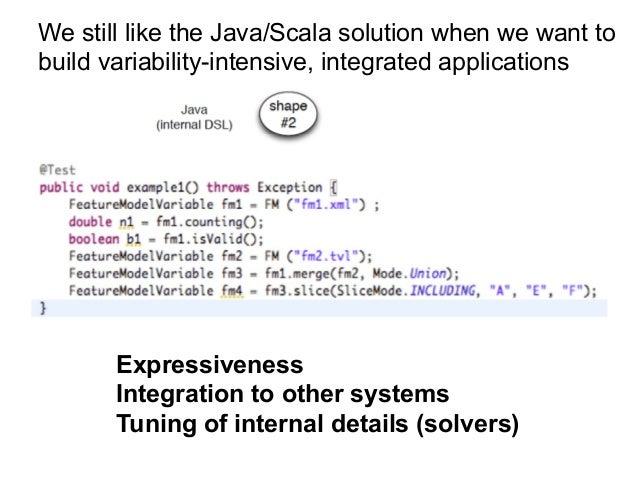 shape  #1  shape  #2  shape  #3  FAMILIAR  (external DSL)  Java  (internal DSL)  Scala  (internal DSL)  shape  #0  Java  (...