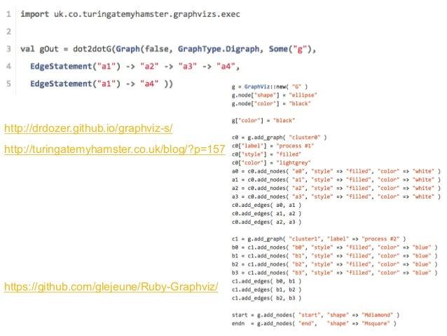 PGN in  Python?  https://github.com/renatopp/pgnparser