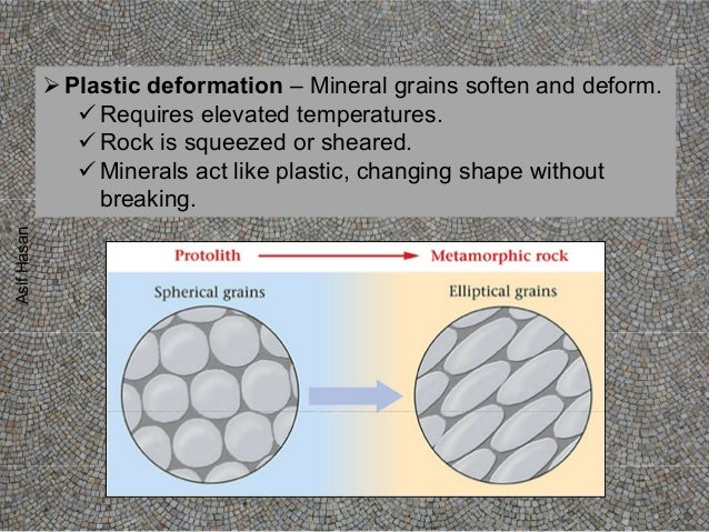 Plastic deformation of minerals and rocks