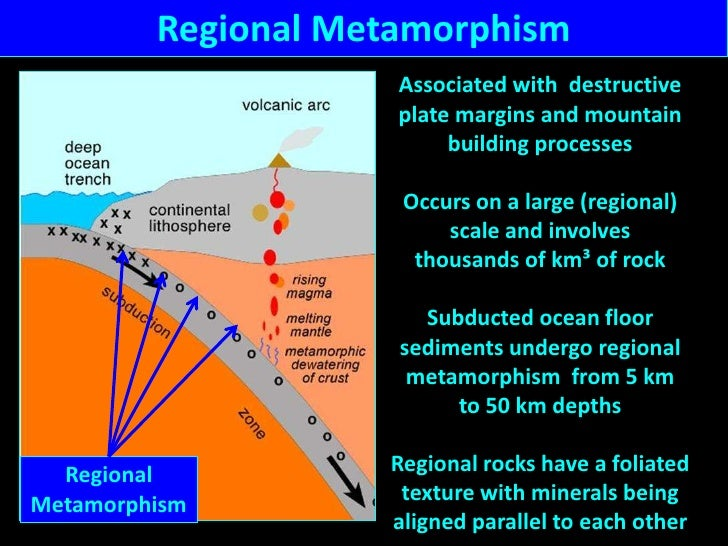 Metamorphism Intro