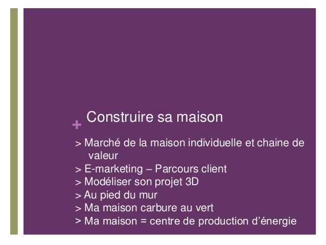 Modeliser sa maison free maison d laval neuve with for Application pour construire une maison