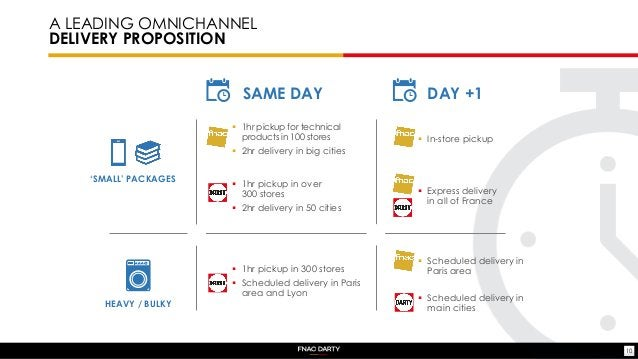 A LEADING OMNICHANNEL DELIVERY PROPOSITION 10 'SMALL' PACKAGES HEAVY / BULKY ▪ In-store pickup ▪ 1hr pickup for technical ...