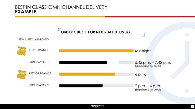BEST IN CLASS OMNICHANNEL DELIVERY EXAMPLE 11 ILE-DE-FRANCE REST OF FRANCE Midnight 5.45 p.m. – 7.45 p.m. (depending on ar...