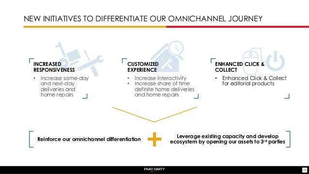 NEW INITIATIVES TO DIFFERENTIATE OUR OMNICHANNEL JOURNEY 13 INCREASED RESPONSIVENESS CUSTOMIZED EXPERIENCE • Increase inte...