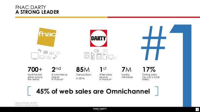 4 FNAC DARTY A STRONG LEADER 85M Transactions in 2016 700+ multi-format stores across the world 2nd E-commerce player in F...