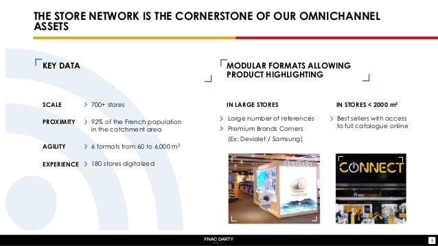 6 THE STORE NETWORK IS THE CORNERSTONE OF OUR OMNICHANNEL ASSETS 700+ storesSCALE 92% of the French population in the catc...