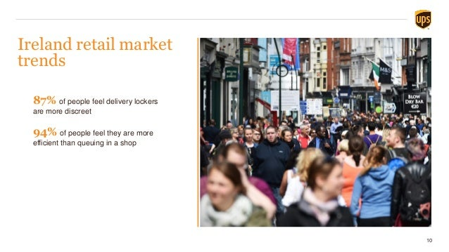 Ireland retail market trends 10 87% of people feel delivery lockers are more discreet 94% of people feel they are more eff...