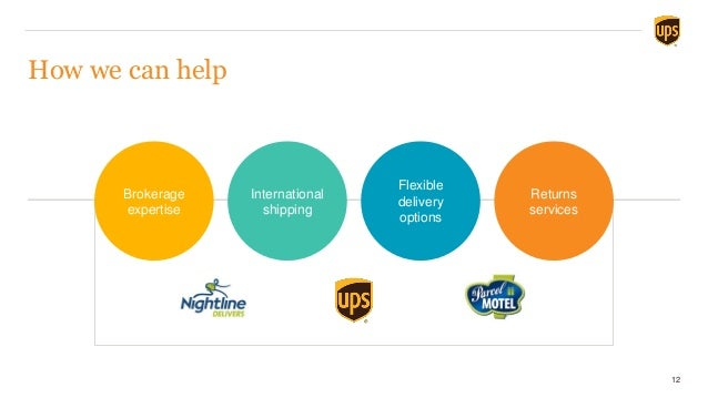How we can help 12 Brokerage expertise International shipping Flexible delivery options Returns services