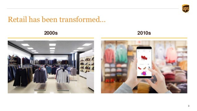 Retail has been transformed… 3 2000s 2010s