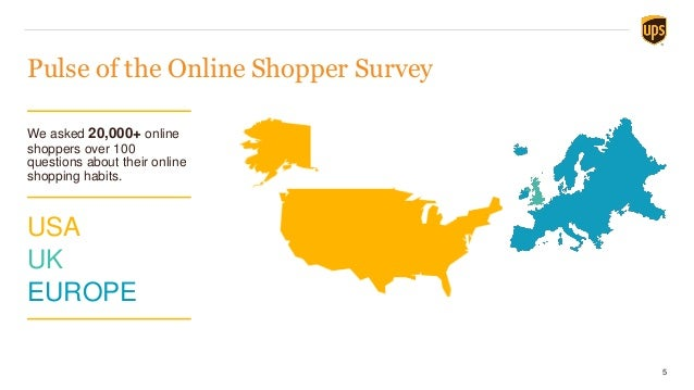 Pulse of the Online Shopper Survey We asked 20,000+ online shoppers over 100 questions about their online shopping habits....