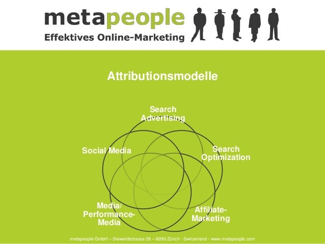 Attributionsmodelle                                  Search                                Advertising     Social Media   ...