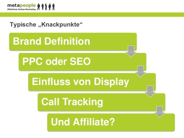 """Typische """"Knackpunkte""""Brand Definition   PPC oder SEO      Einfluss von Display         Call Tracking            Und Affil..."""