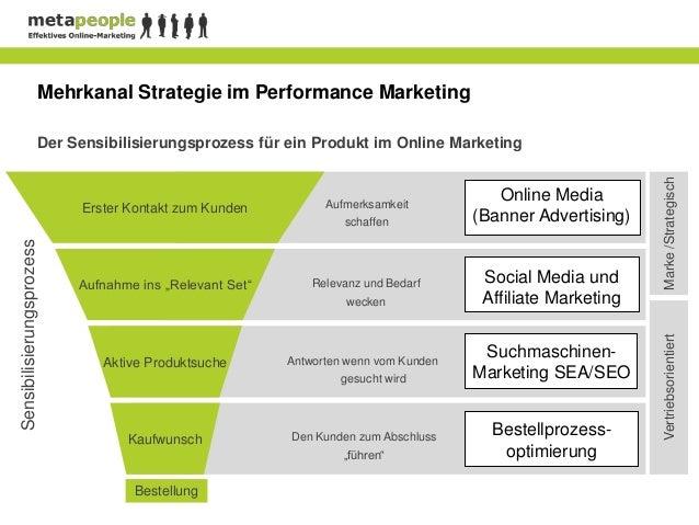 Mehrkanal Strategie im Performance Marketing                       Der Sensibilisierungsprozess für ein Produkt im Online ...