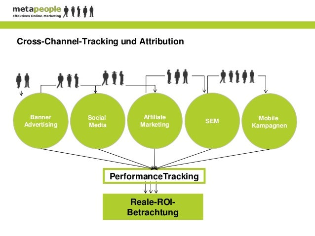 Cross-Channel-Tracking und Attribution   Banner       Social          Affiliate              Mobile                       ...