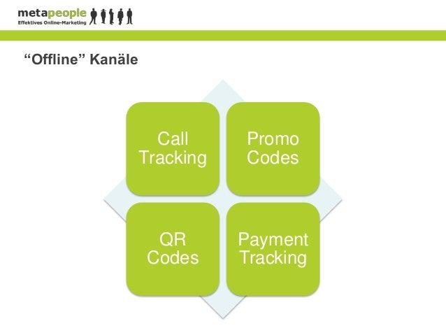 """Offline"" Kanäle                     Call      Promo                   Tracking    Codes                    QR        Paym..."