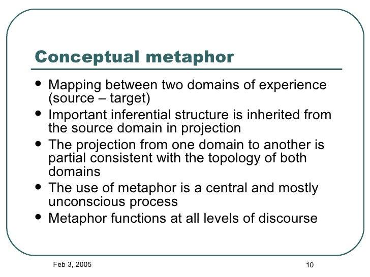 Metaphors In Education