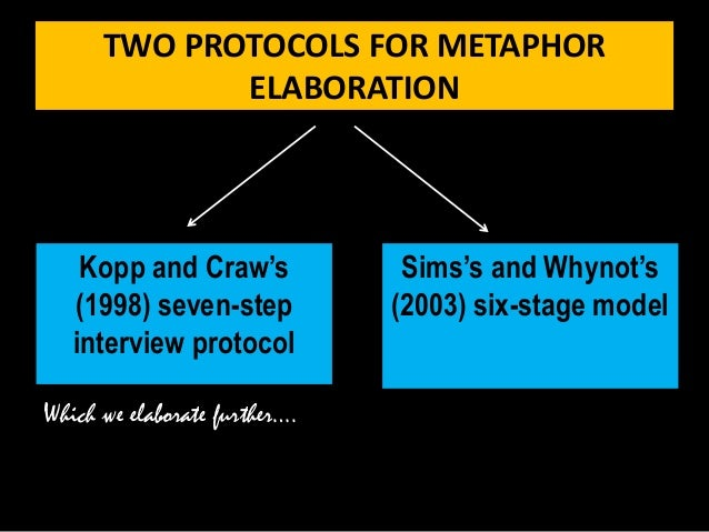 metaphor and situation Metaphors: narratives, metaphors, and negotiation jayne seminare docherty and to others, they can frame and reframe their conflict situation 7 they may.