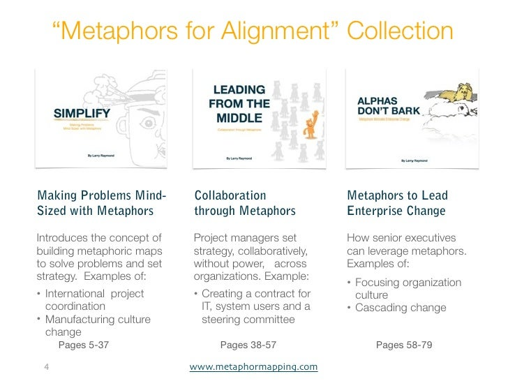Metaphors For Alignment Ebook Collection