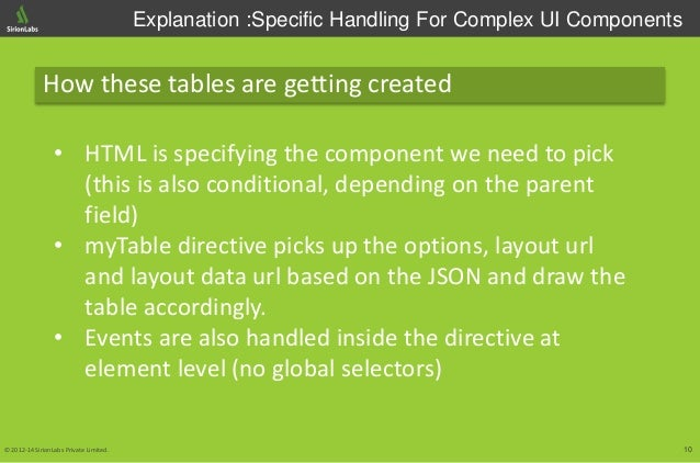 10© 2012-14 SirionLabs Private Limited. Explanation :Specific Handling For Complex UI Components How these tables are gett...