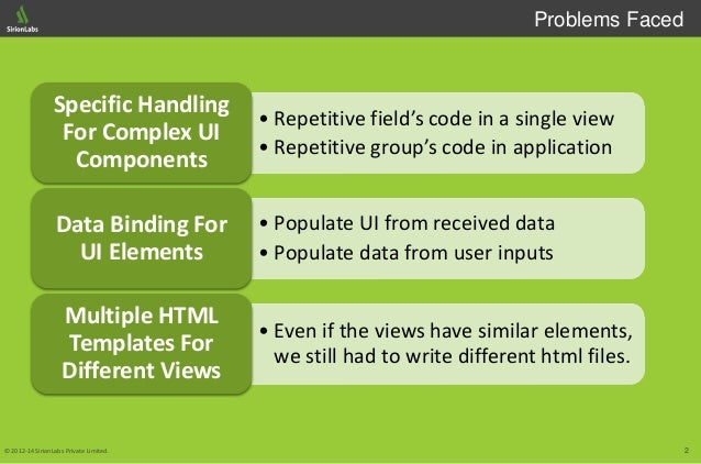 2© 2012-14 SirionLabs Private Limited. Problems Faced • Repetitive field's code in a single view • Repetitive group's code...