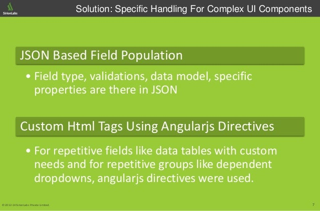 7© 2012-14 SirionLabs Private Limited. JSON Based Field Population • Field type, validations, data model, specific propert...