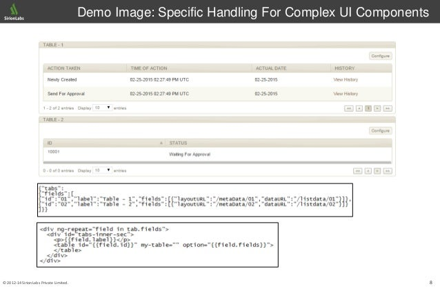 8© 2012-14 SirionLabs Private Limited. Demo Image: Specific Handling For Complex UI Components