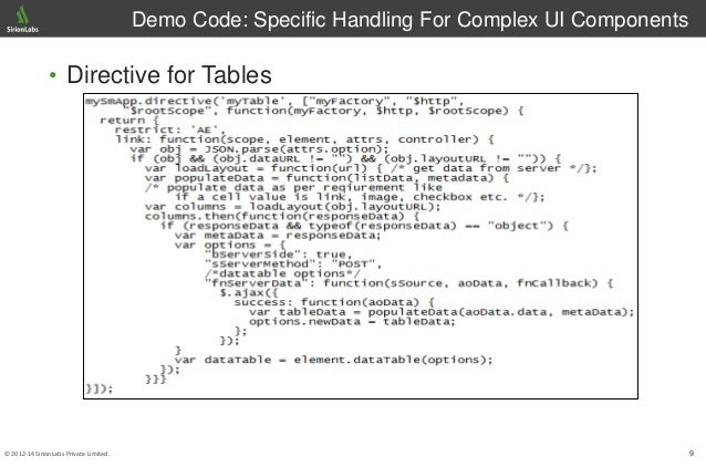 9© 2012-14 SirionLabs Private Limited. • Directive for Tables Demo Code: Specific Handling For Complex UI Components
