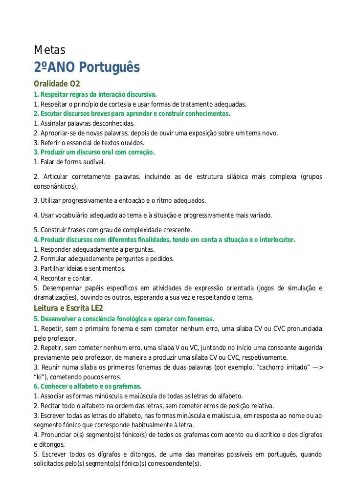 Metas2ºANO PortuguêsOralidade O21. Respeitar regras da interação discursiva.1. Respeitar o princípio de cortesia e usar fo...