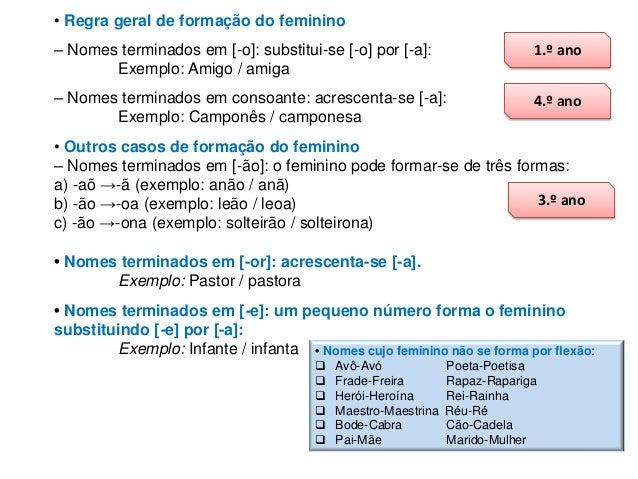55d0c95002 ... 22. • Regra geral de formação do feminino ...