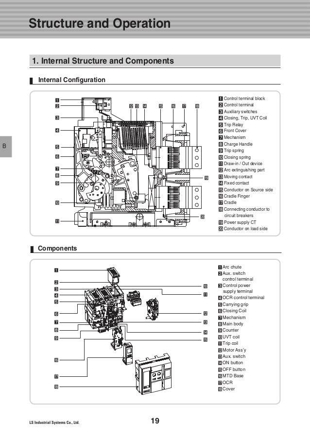 Acb Wiring | Wiring Diagram on 3 phase motor windings, basic electrical schematic diagrams, 3 phase motor schematic, 3 phase motor starter, 3 phase outlet wiring diagram, 3 phase electrical meters, baldor ac motor diagrams, 3 phase squirrel cage induction motor, 3 phase to single phase wiring diagram, 3 phase motor speed controller, 3 phase motor repair, 3 phase motor testing, three-phase transformer banks diagrams, 3 phase stepper, 3 phase motor troubleshooting guide, 3 phase single line diagram, 3 phase water heater wiring diagram, 3 phase to 1 phase wiring diagram, 3 phase subpanel, 3 phase plug,