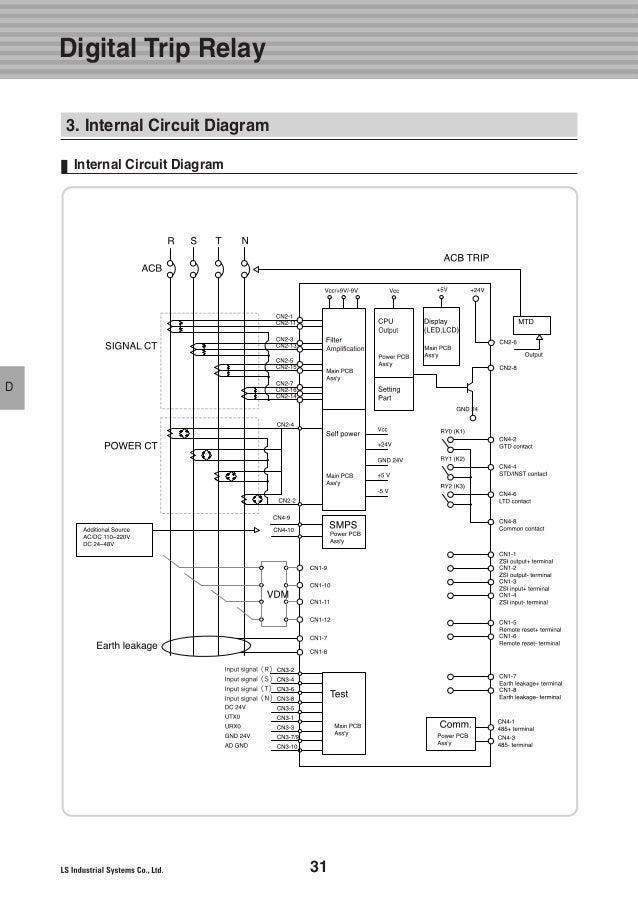 Acb Panel Wiring Diagram : 24 Wiring Diagram Images