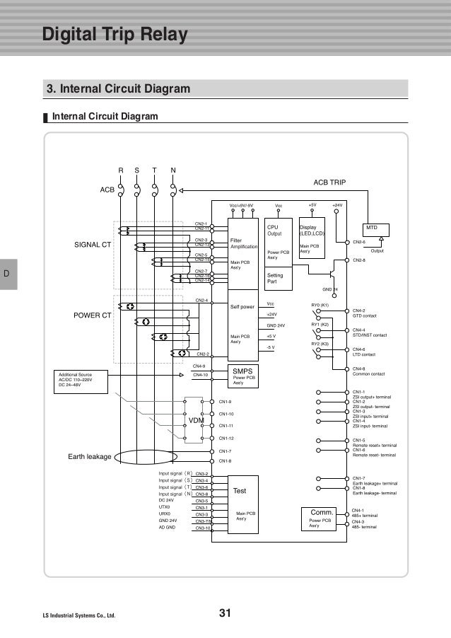 catalog metasol susol acb ls technical 33 638?cb=1479287027 catalog metasol susol acb ls technical acb panel wiring diagram at virtualis.co