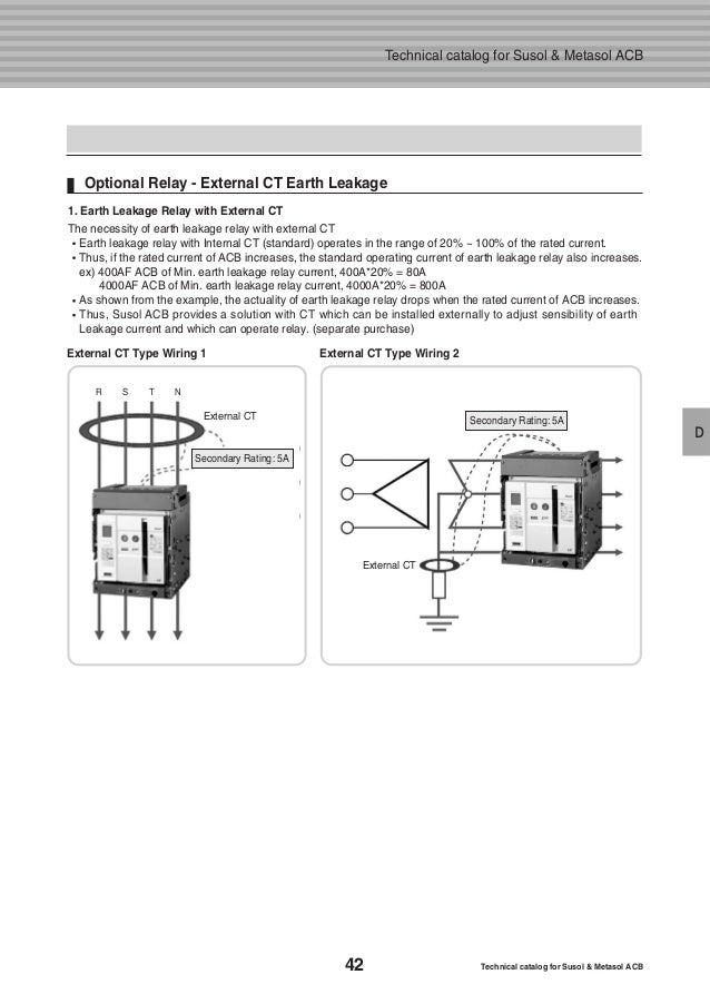 catalog metasol susol acb ls technical 44 638?cb\=1479287027 kim hotstart wiring diagram kim wiring diagrams  at gsmx.co