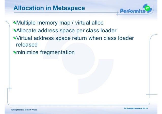 © Copyright Performize IT LTD. Allocation in Metaspace Multiple memory map / virtual alloc Allocate address space per clas...