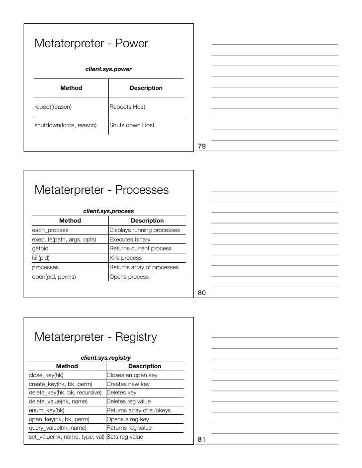 Metasploit Basics