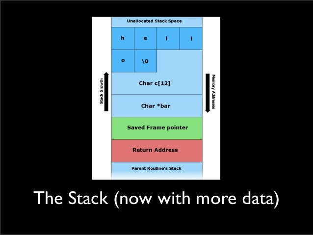 The Stack (now with more data)