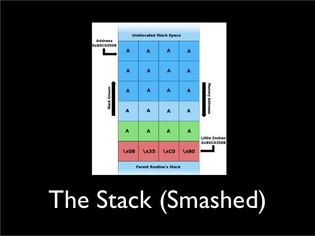 The Stack (Smashed)