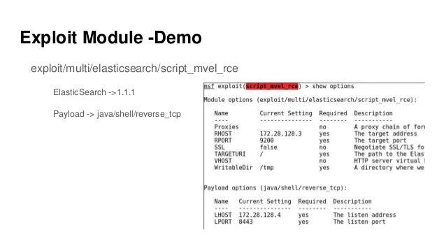Exploit Module -Demo exploit/multi/elasticsearch/script_mvel_rce ElasticSearch ->1.1.1 Payload -> java/shell/reverse_tcp