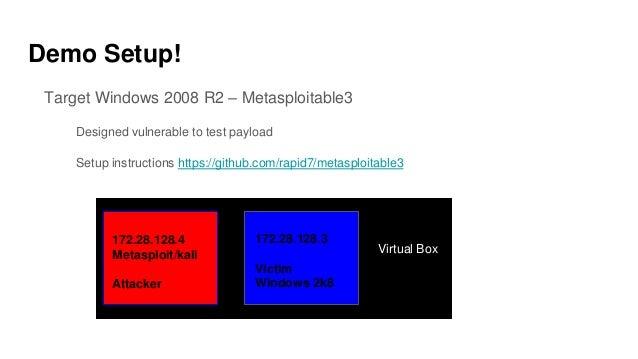 Demo Setup! Target Windows 2008 R2 – Metasploitable3 Designed vulnerable to test payload Setup instructions https://github...