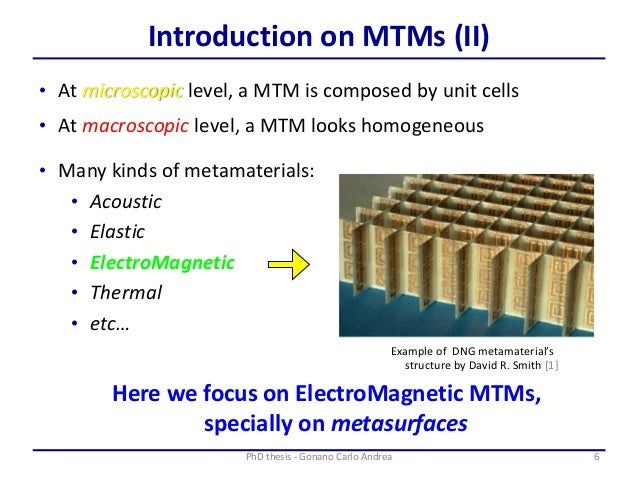 metamaterial thesis Microwave metamaterial applications using complementary split ring resonators and high gain rectifying reflectarray for wireless power transmission.