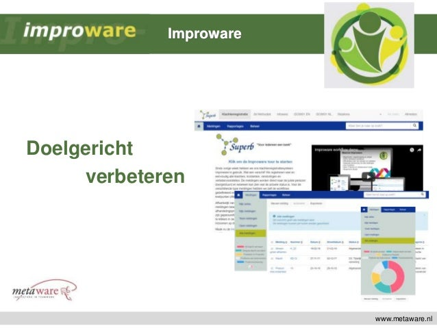 www.metaware.nl Doelgericht verbeteren Improware