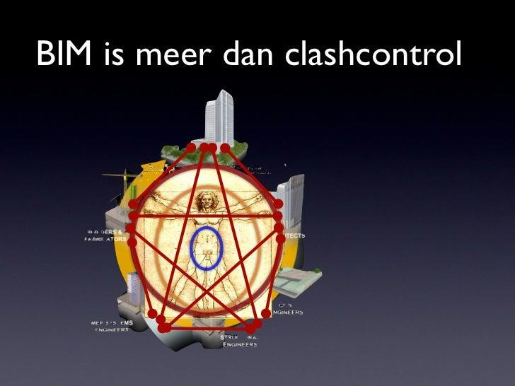 BIM is meer dan clashcontrol