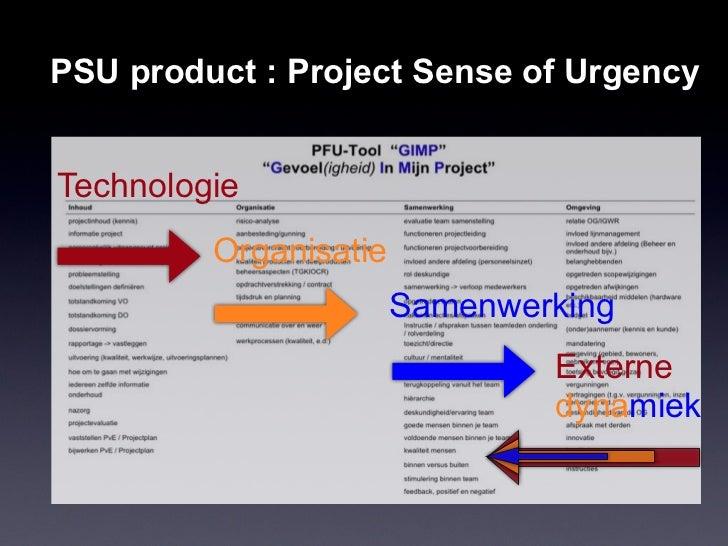 PSU product : Project Sense of UrgencyTechnologie         Organisatie                       Samenwerking                  ...