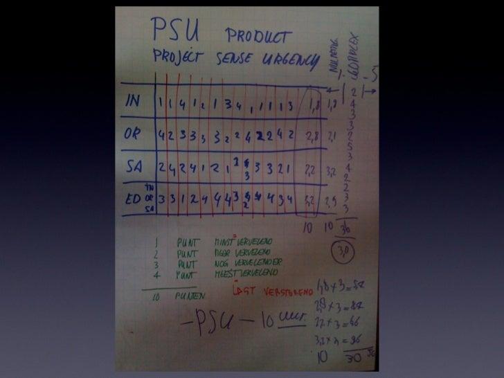 In rekenkundige formuleuitgedrukt betekent dit:PSU =   V f X CiPSU =   Project Sense of Urgency productVf   =     Versto...