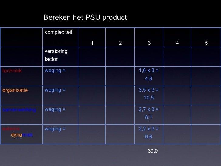 Meten van een project1     Lengte2     Breedte3     Hoogte4     Op (klok) tijd en binnen (intern)budget4,5   Op (klok)tijd...