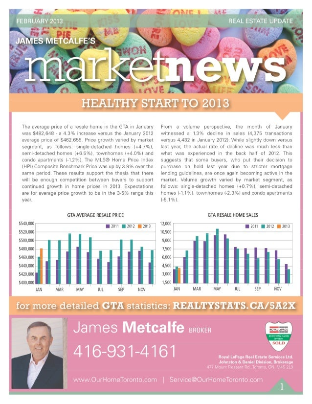 James Metcalfe's February Real Estate Update